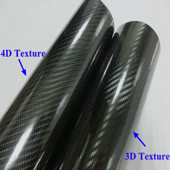 High Glossy 5d Carbon Fiber Fabric Waterproof Kevlar