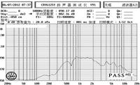Electronic Siren Driver 100w 11ohm Sd-210r 2 Years Warranty - Buy ...