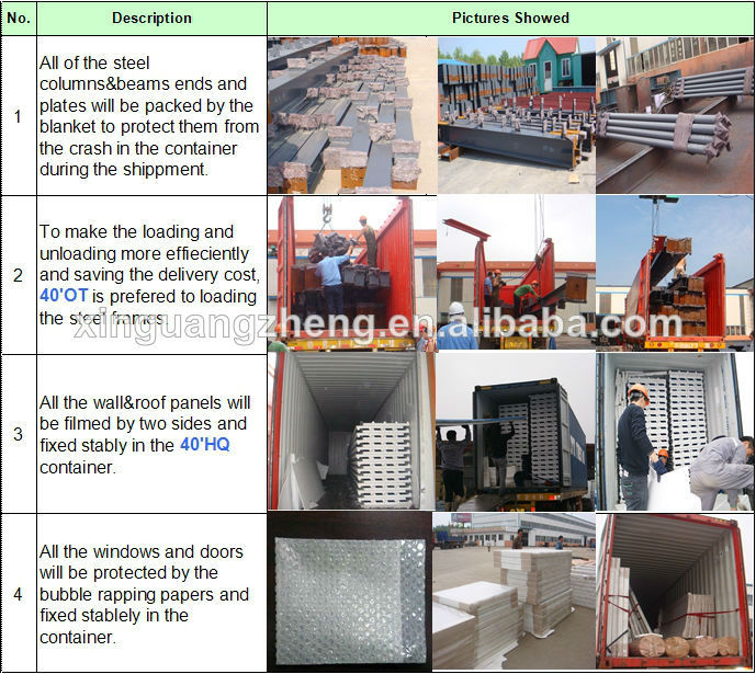 high quality prefab steel materials warehouse