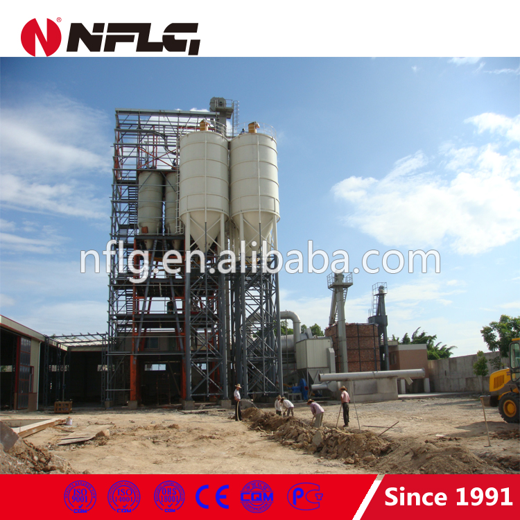 Supply dry mix concrete batch plant and related equipments
