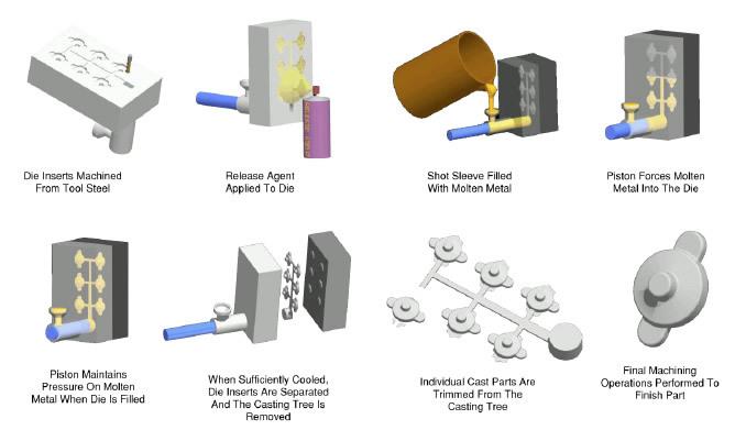 Custom Diecast Adc12 Aluminum Casting Manufacturers Panel Parts ...