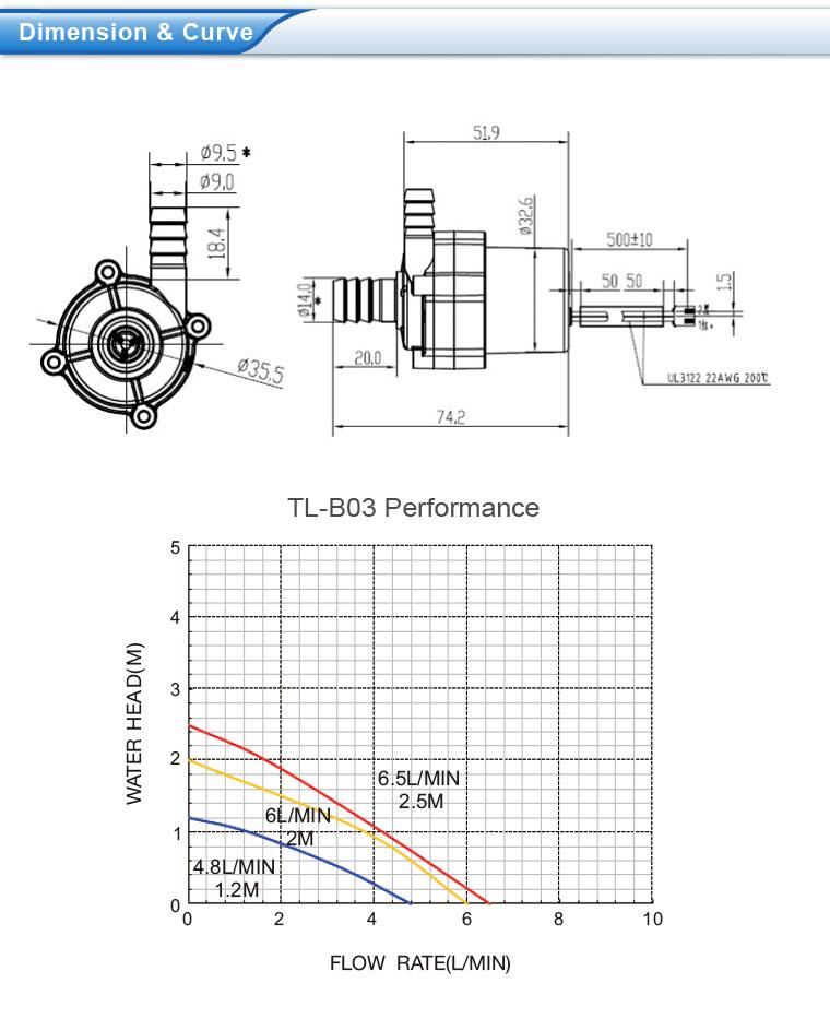 Bomba submergível sem escova de baixo nível de ruído do grande fluxo 12v da CC para lavar a máquina do dreno