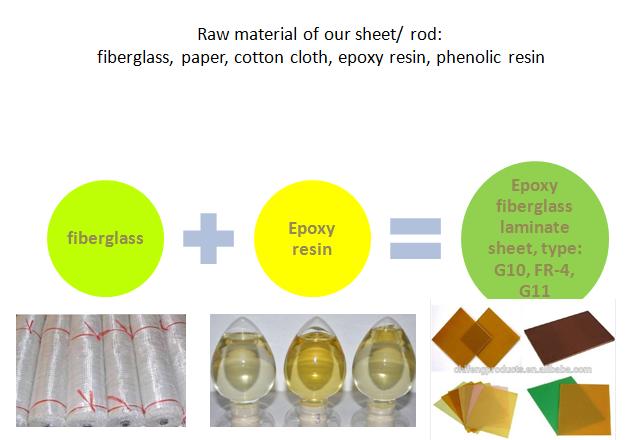 Fr 4 Epoxy Glass Unclad Laminate Insulation Sheet Epoxi