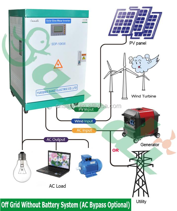 محول طاقة شمسية بدون بطارية بخصم 10 كيلو واط-عاكس طاقة ...