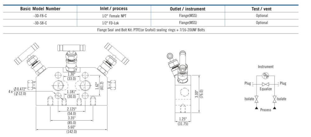 swagelok needle valve catalog pdf