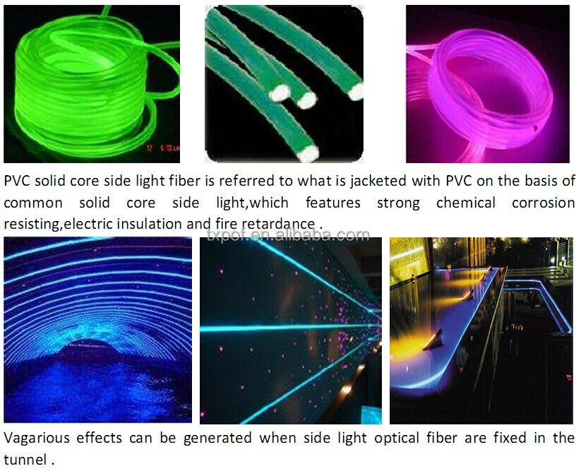 Wholesale Polymer Optic Fiber Side Emitting Fibers Side Light ...