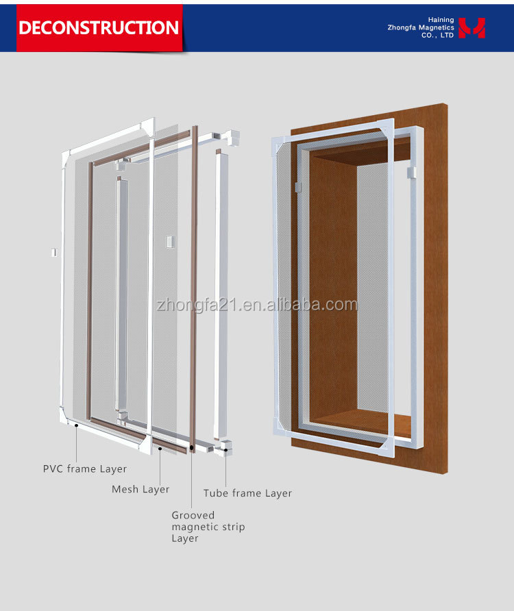 DIY PVC thickened frame midge mesh fly screen for casement windows