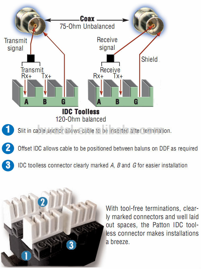 HTB1KmCxGXXXXXcKXpXXq6xXFXXXM rj45 to bnc wiring diagram networking wiring diagram \u2022 free wiring rj45 to bnc wiring diagram at panicattacktreatment.co
