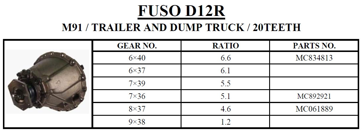 DIFFERENTIAL PARTS FOR FU-SO M91 TRAILER AND DUMP TRUCK (20 TEETH)
