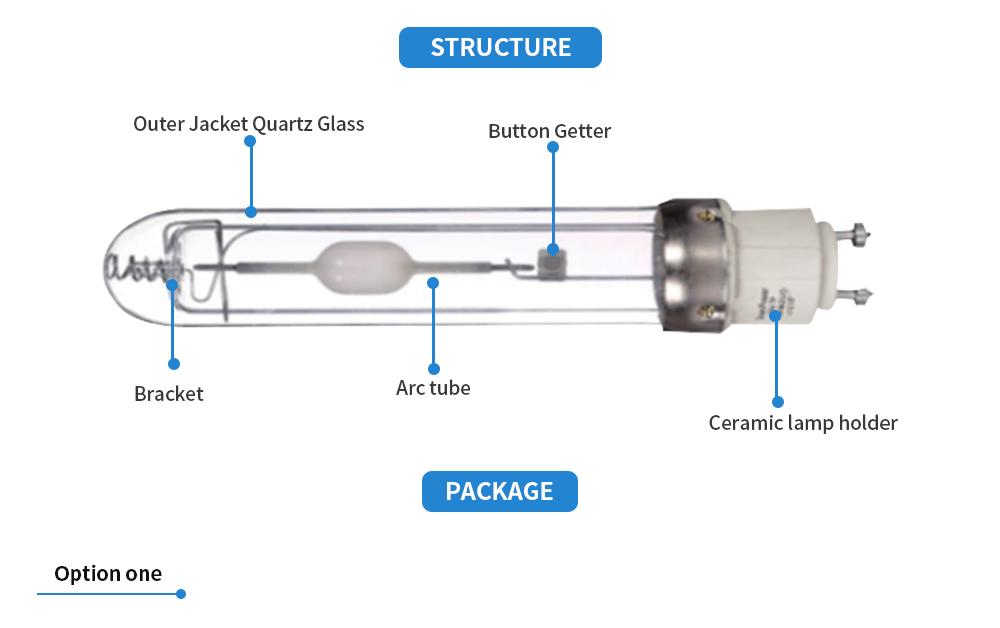 1000 W Watt 400 V De Double terminé MH Halogénure Métallique Intérieur Éclairage Hydroponique