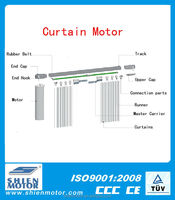 motor for curtain