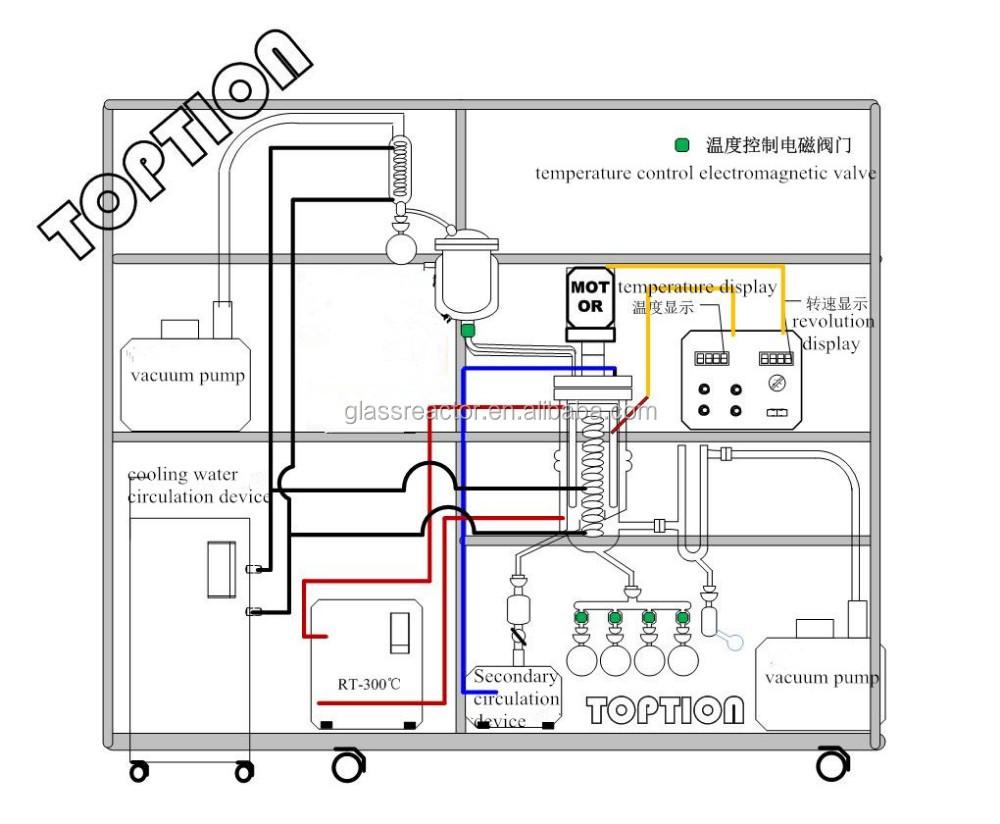 High efficient short path distillation system for cbd oil and thc high efficient short path distillation system for cbd oil and thc oil fractional distillation pooptronica