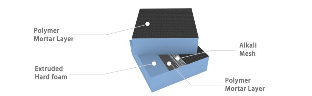 Xps Extruded Polystyrene Insulation Foam Board Buy Board