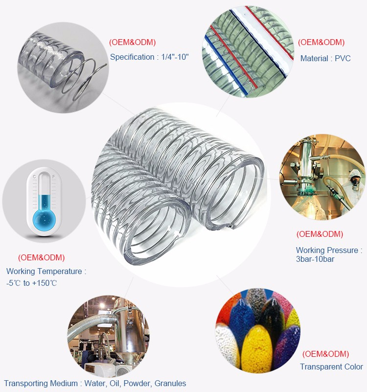 Clear hose with reinforced wire steel reinforced pvc flexible pipe stripwound metal hose