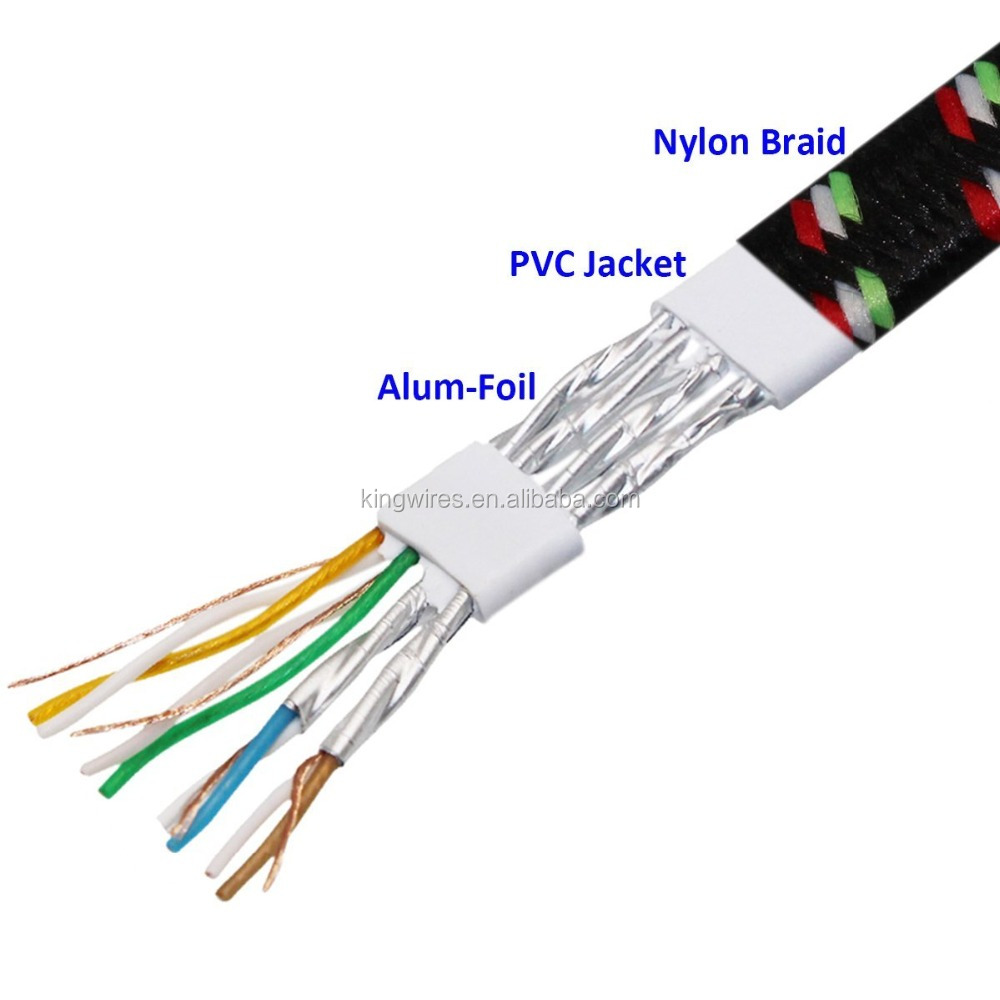 WRG-0721] Rj45 Cat 7 Wiring Diagram on