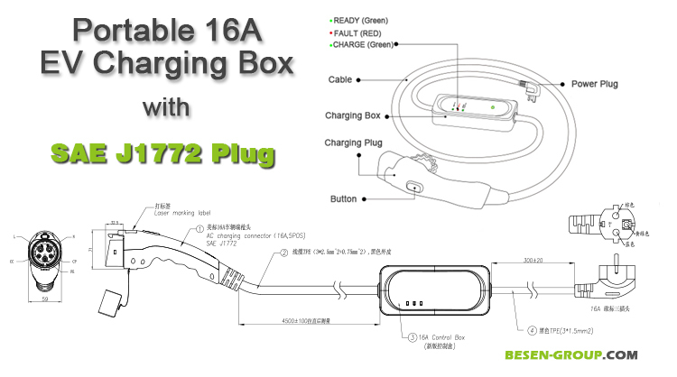 HTB1KsXxIXXXXXb6XXXXq6xXFXXXz 16a portable sae j1772 charger for electric vehicle charging, view j1772 wiring diagram at gsmx.co