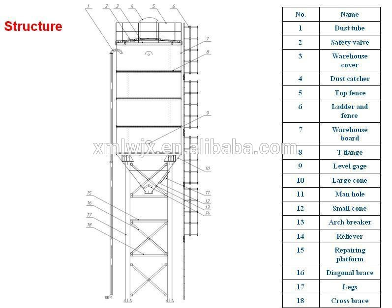 Design For 100t Assembly Cement Silo For Storage Buy 100