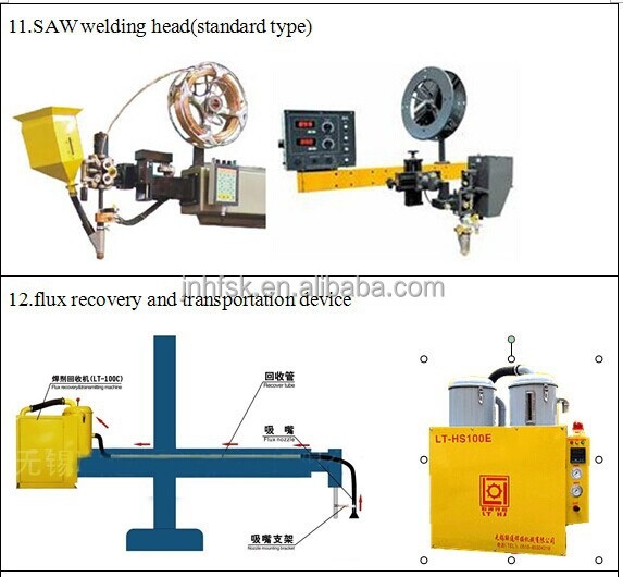 Automatic welding machine manipulator