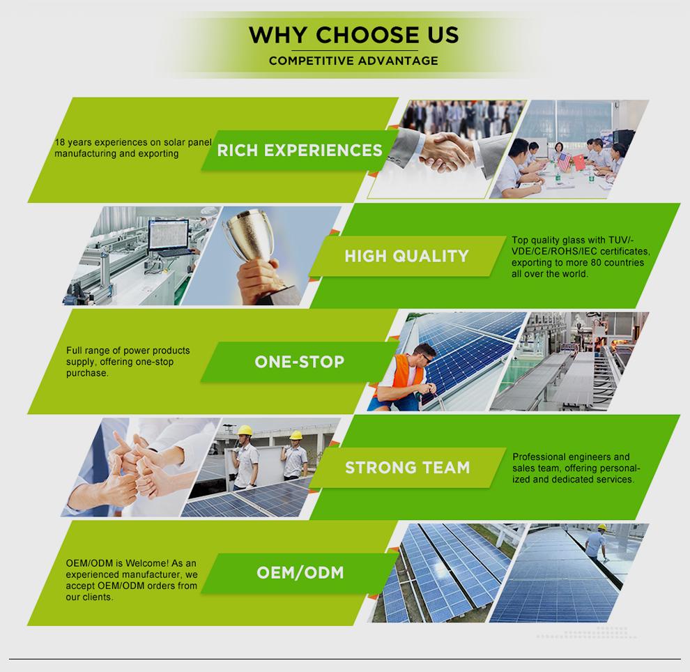 Renewable solar energy
