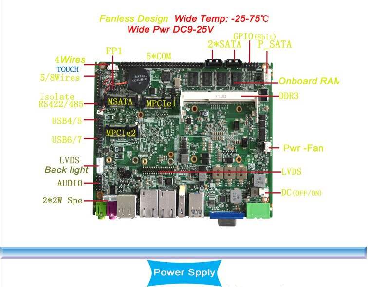 3.5 Inch Mini Motherboard Onboard 1037U Processor (PCM3-QM77)