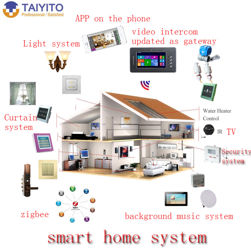 taiyito hot selling zigbee z wave gsm plc multiply remote control internet connected smart home. Black Bedroom Furniture Sets. Home Design Ideas
