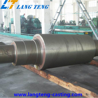OEM Alloy Chilled Cast Iron Rolls