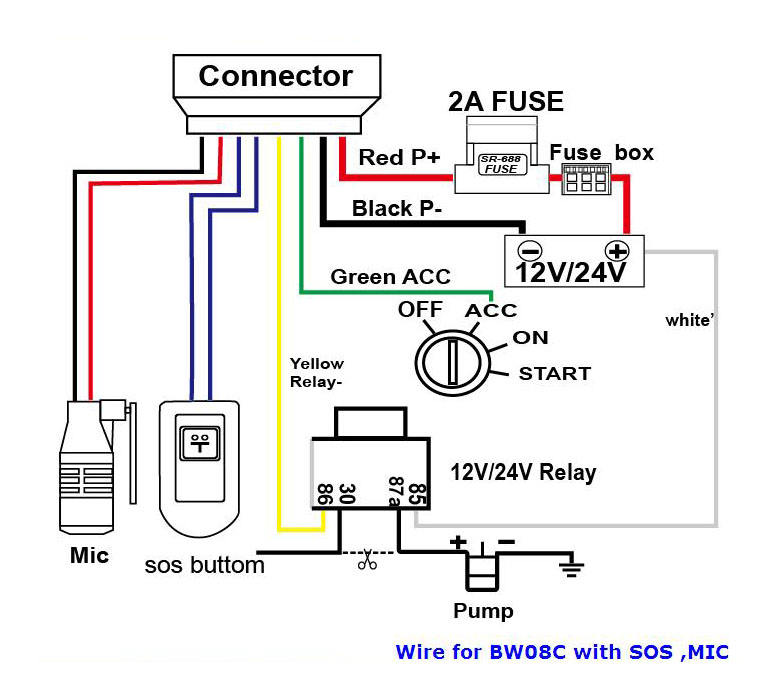 Gps Police Wiring Diagram - Hjj.fslacademy.uk • on 12 volt 5 pin relay diagram, r8222d 1014 switching relay diagram, timer relay diagram, dc solid state relay circuit diagram, start stop motor control circuit diagram, 12 volt parallel battery wiring diagram, h4 headlight plug wiring diagram, 24 volt wiring diagram, dual battery wiring diagram, 24v relay switch, 1996 pontiac bonneville fuse box diagram, 120 volt switch diagram, 110-volt relay diagram, relay switch diagram, 12v timer circuit diagram, 24v relay circuit, 24v starter diagram, electrical relay diagram, razor e100 electric scooter wiring diagram, control actuator wiring diagram,