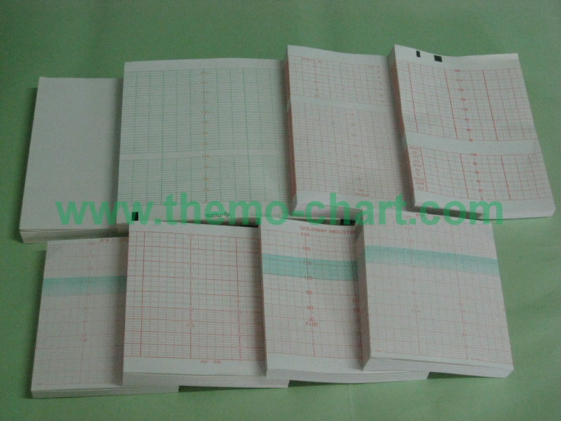 Fetal monitor chart paper use for EDAN/ SUNRAY/ Biocare/ GOLDWAY (THEMO--leading manufacturer of medical chart papers in China)