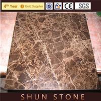 Cheap Aluminium Composite Panel Wholesales