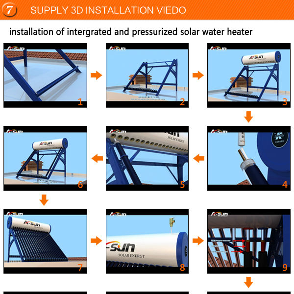 5 year warranty vacuum tube heat pipes solar water heating panel price