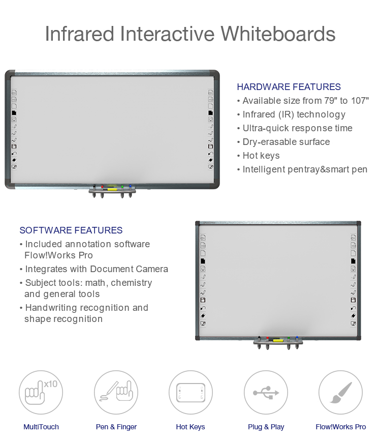 82 inch 10 points digital infrared smart interactive whiteboard for teaching