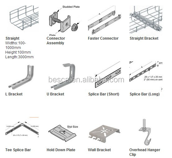 stainless steel ss316 electric wire mesh cable tray