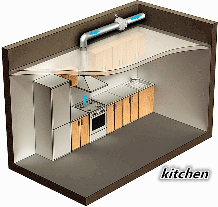 4 Portable Household Ventilation Fan High Speed Buy