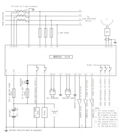 Strange Generator Ats System Induction Generator Controller Dse5110 Buy Wiring Cloud Mangdienstapotheekhoekschewaardnl