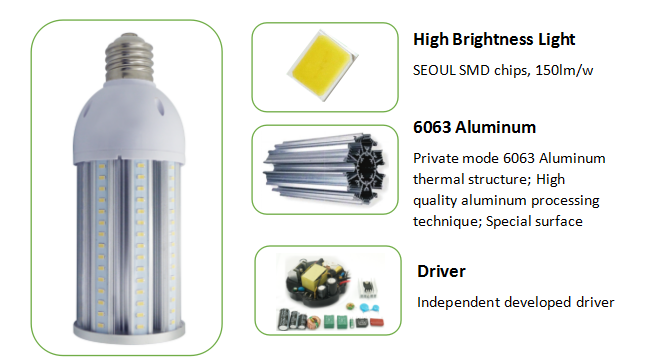 DLC/U-L  listed 360 degree high power led corn light e40 candelabra led light bulbs E39 mogul base led bulb 400w LED corn bulbs