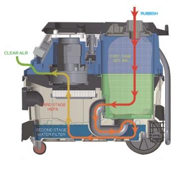 VC501 - MACMA Machinery