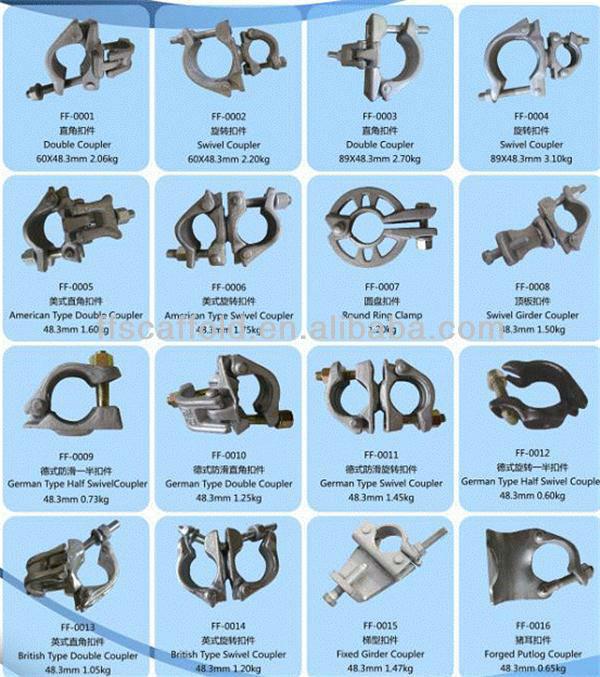 Types Of Steel Scaffolding Fitting - Buy Steel Scaffolding Fitting