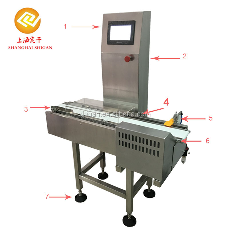 online check weight machine chicken checkweigher for pharmacy
