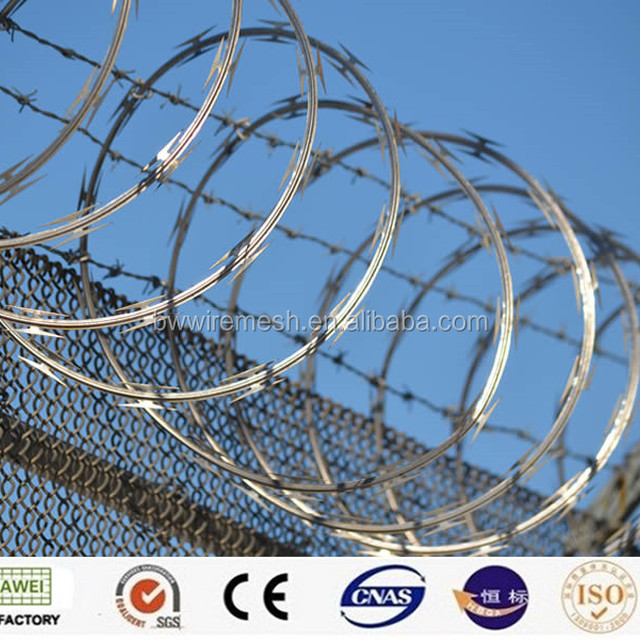 Buy Cheap China china stainless steel wire Products, Find China ...