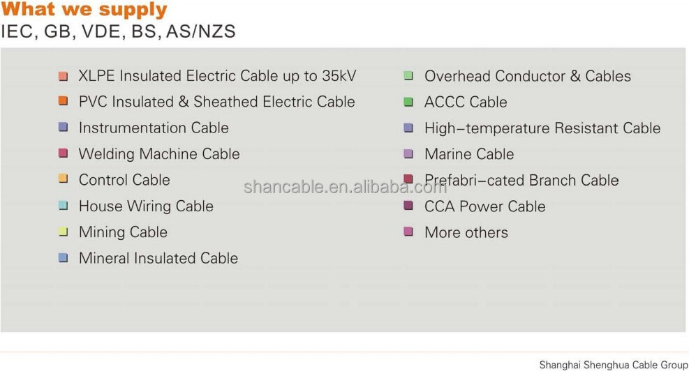 Double Shielded Instrument Cable,Twisted Pair Instrumentation ...