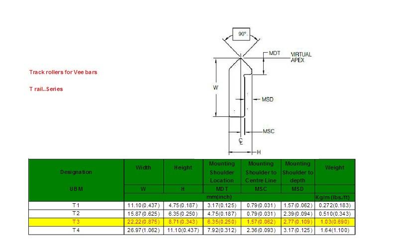 T Type Linear Guide Rail T1 T2 T3 T4 V-90 Degree Black Single Edge ...