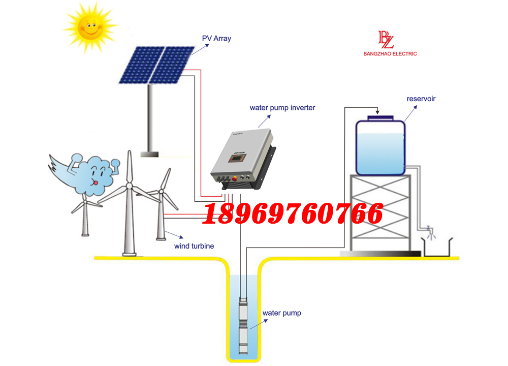 1500w to 11KW solar energy system mppt pump 3 phase Power inverter