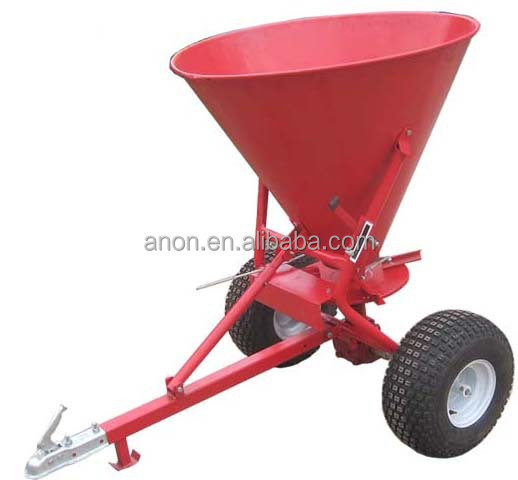 Anon Ground Driven Manure Spreader For Sale