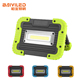 Flood light 12v led bis security cameras