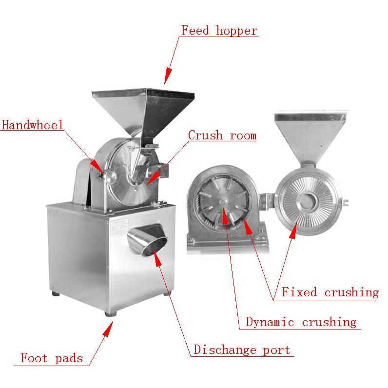 Modell B Universal lebensmittel masala mühle maschine spice industrielle kaffeemühle