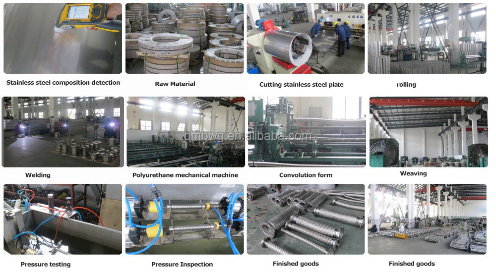 Direct Buy China (acs/ce)metal Flexible Hose From Alibaba Trusted ...