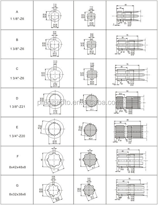 Pto Drive Shaft For Agricultural Implements With Splined