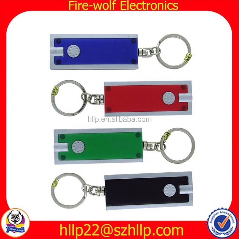 Electronic Gift Items Kitchen, Electronic Gift Items Kitchen ...