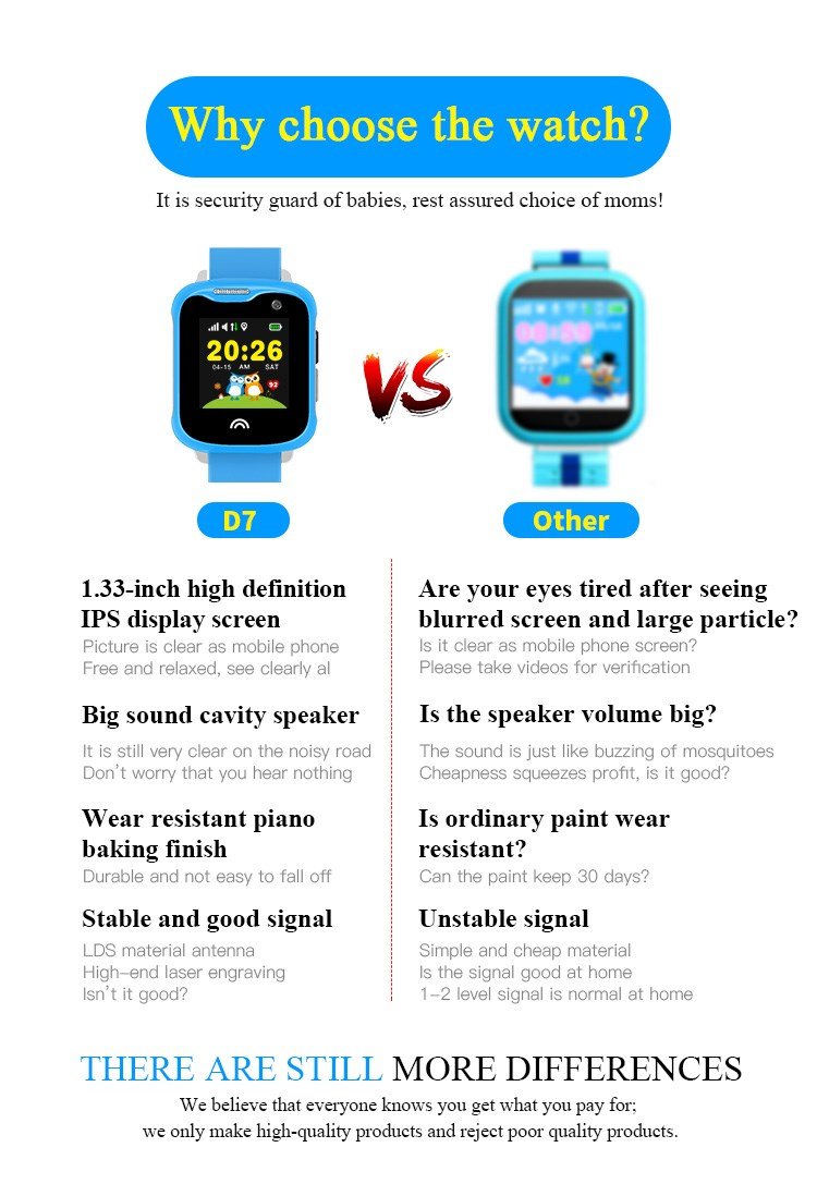 2019 New IP67 Waterproof kids cell phone Fashion Wearable gps watch kids for Kids colorful touch screen D7