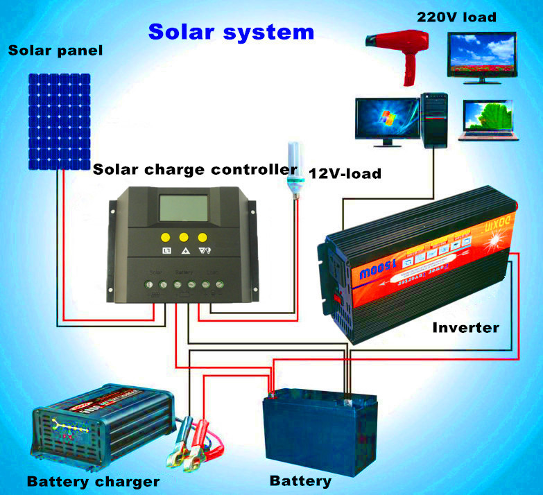 12v Dc To 220v Ac Converter 5000w Off Grid Modfified Power
